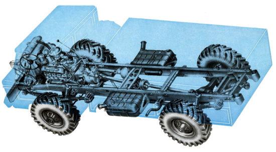 размещение основных узлов и агрегатов ГАЗ-66