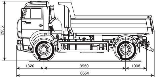 габаритные размеры дореформенного самосвала КамАЗ-43255