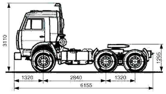 габаритные размеры КамАЗ-54115
