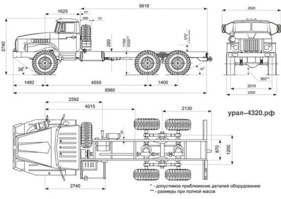размеры удлиненного Урал-4320