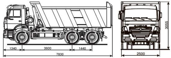 габаритные размеры нового самосвала КамАЗ-6520 с прямоугольным кузовом