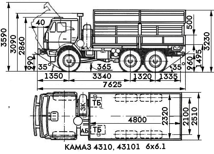 грузовики КамАЗ-4310.