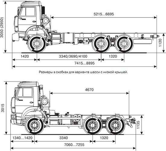 размеры шасси КамАЗ-65111