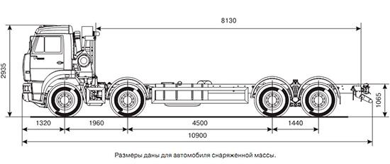 размеры шасси КамАЗ-65201-63