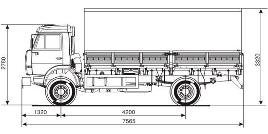 размер бортового КамАЗ-43253