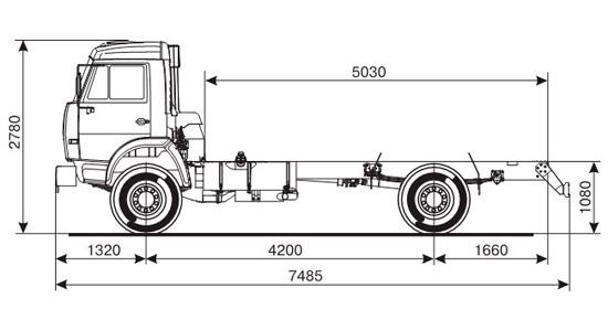 размер шасси КамАЗ-43253