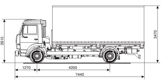 размеры бортового КамАЗ-4308-Н3