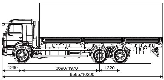 габаритные размеры нового КамАЗ-65117 (бортовой)