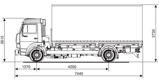 размеры бортового КамАЗ-4308-А3