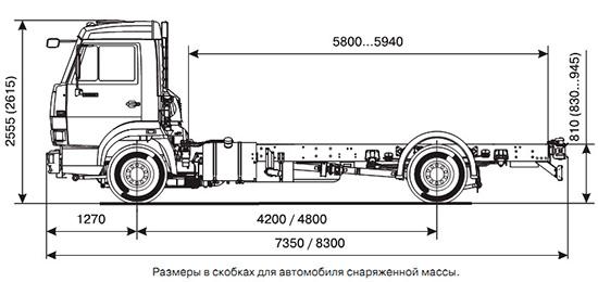 размеры шасси КамАЗ-4308-А3