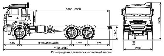 габаритные размеры нового КамАЗ-43118