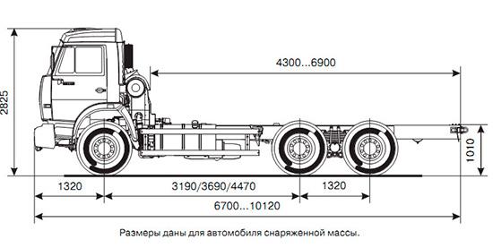 габаритные раззмеры дорестайлингового КамАЗ-65115