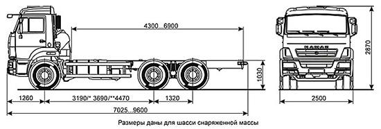 габаритные размеры рестайлингового шасси КамАЗ-65115