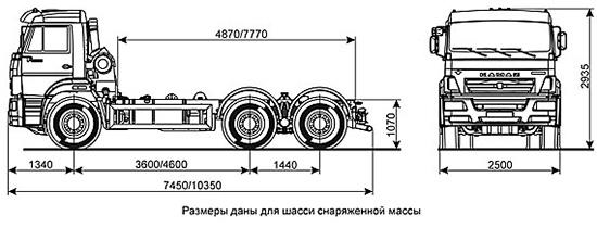 габаритные размеры нового шасси КамАЗ-6520