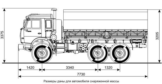 бортовой КамАЗ-43114 (размеры)