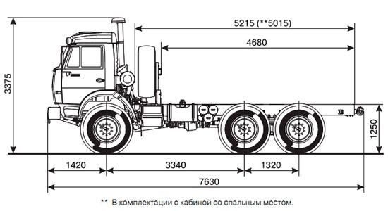 шасси КамАЗ-43114 (размеры)