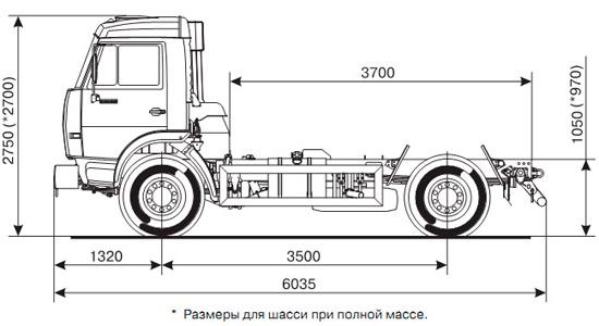 размеры шасси КамАЗ-43255