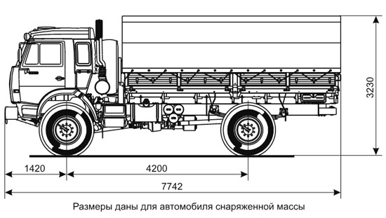 бортовой КамАЗ-4326