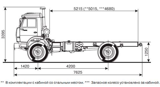шасси КамАЗ-4326