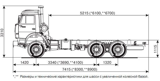 размеры шасси КамАЗ-53228