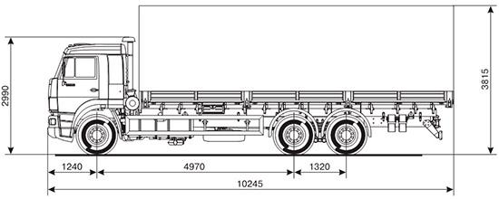 размеры бортового КамАЗ-65117 (дорестайлинговый)