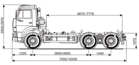 размеры шасси КАМАЗ-6520-60