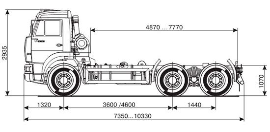 размеры шасси КамАЗ-6520-61