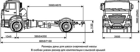 размеры нового КамАЗ-53605 (шасси)