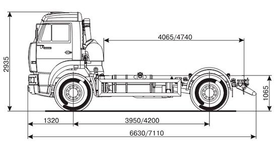 размеры шасси КамАЗ-53605
