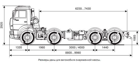 габаритные размеры КамАЗ-65201 (дореформенное шасси)