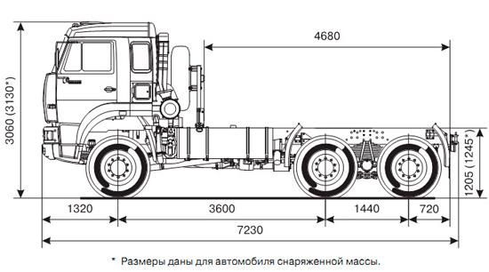 габаритные размеры КамАЗ-65225 (дорестайлинговое шасси)
