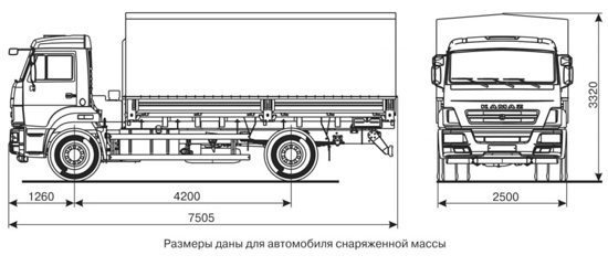 размеры нового бортового КамАЗ-43253