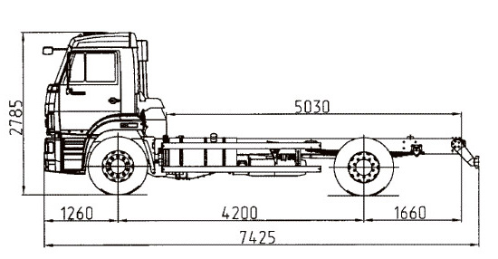 размеры нового шасси КамАЗ-43253