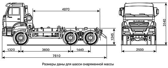 габаритные размеры нового шасси КамАЗ-6522