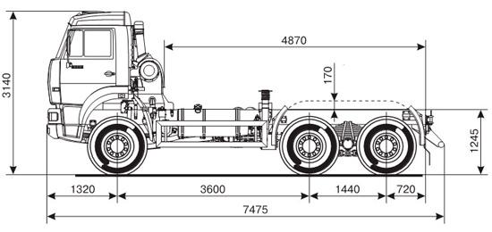 габаритные размеры шасси КамАЗ-6522