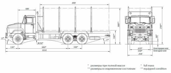 габаритные размеры КрАЗ-6233М6