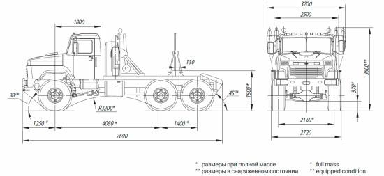 размеры КрАЗ-64372 тип-1