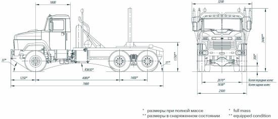 размеры КрАЗ-64372 тип-2
