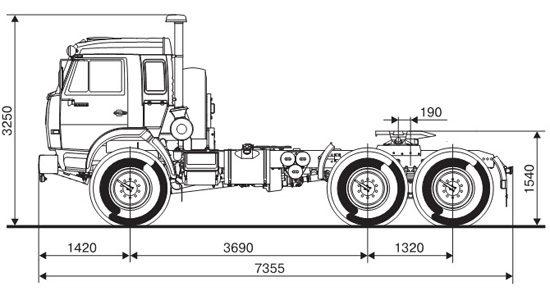 габаритные размеры дореформенного КамАЗа 44108