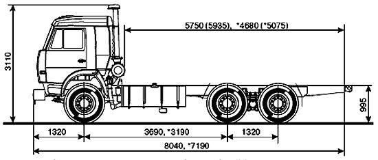 размеры шасси КамАЗ-53212