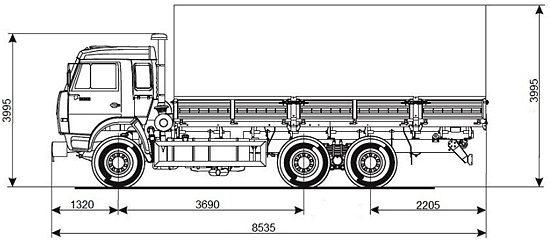 размеры бортового КамАЗ-53212