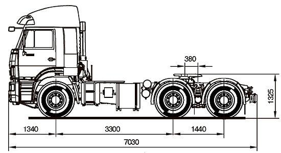 габаритные размеры обновленного КамАЗа 6460