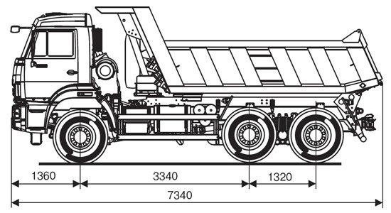 габаритные размеры обновленного самосвала КамАЗ-65111