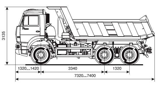 габаритные размеры дореформенного самосвала КамАЗ-65111