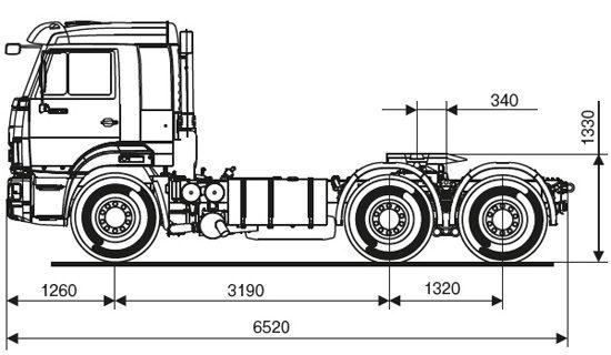 габаритные размеры обновленного КамАЗа 65116