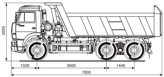 габаритные размеры КамАЗ-6520-19 (самосвал)