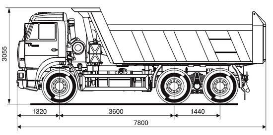 габаритные размеры КамАЗ-6520-61 (самосвал)
