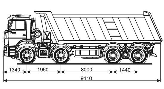 габаритные размеры обновленного самосвала КамАЗ-65201