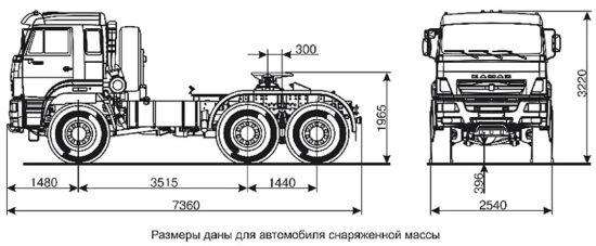 габаритные размеры обновленного КамАЗа 65221