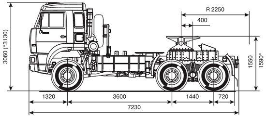 габаритные размеры КамАЗ-65225-22